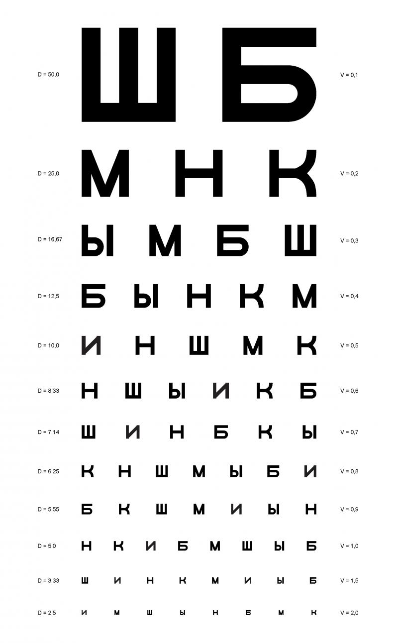 карта окулиста для проверки