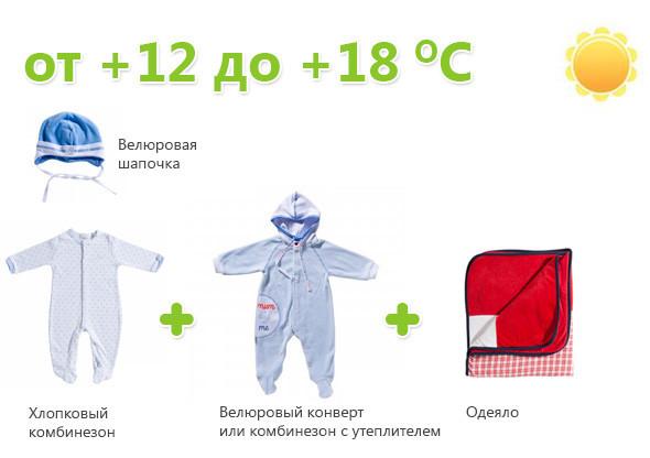 Таблица одежды ребенка по температуре thumbnail